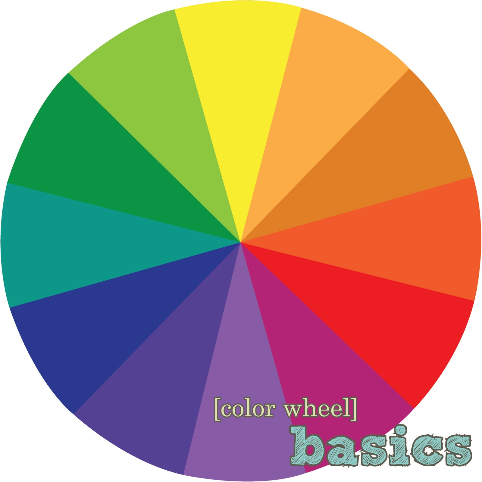 The Copper Coconut Color Wheel Basics Schemes And