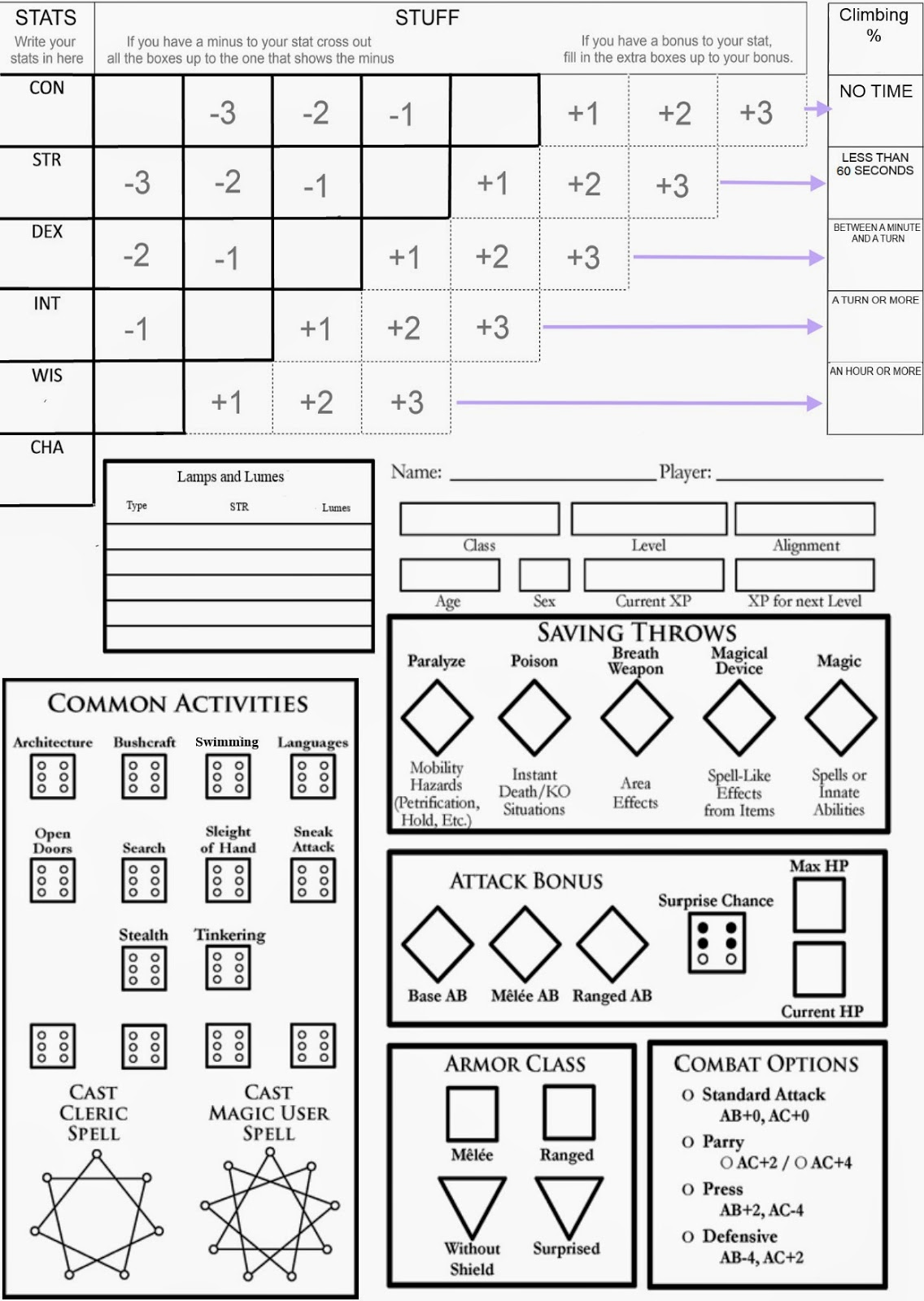 Character information sheet - Veins Character Sheet