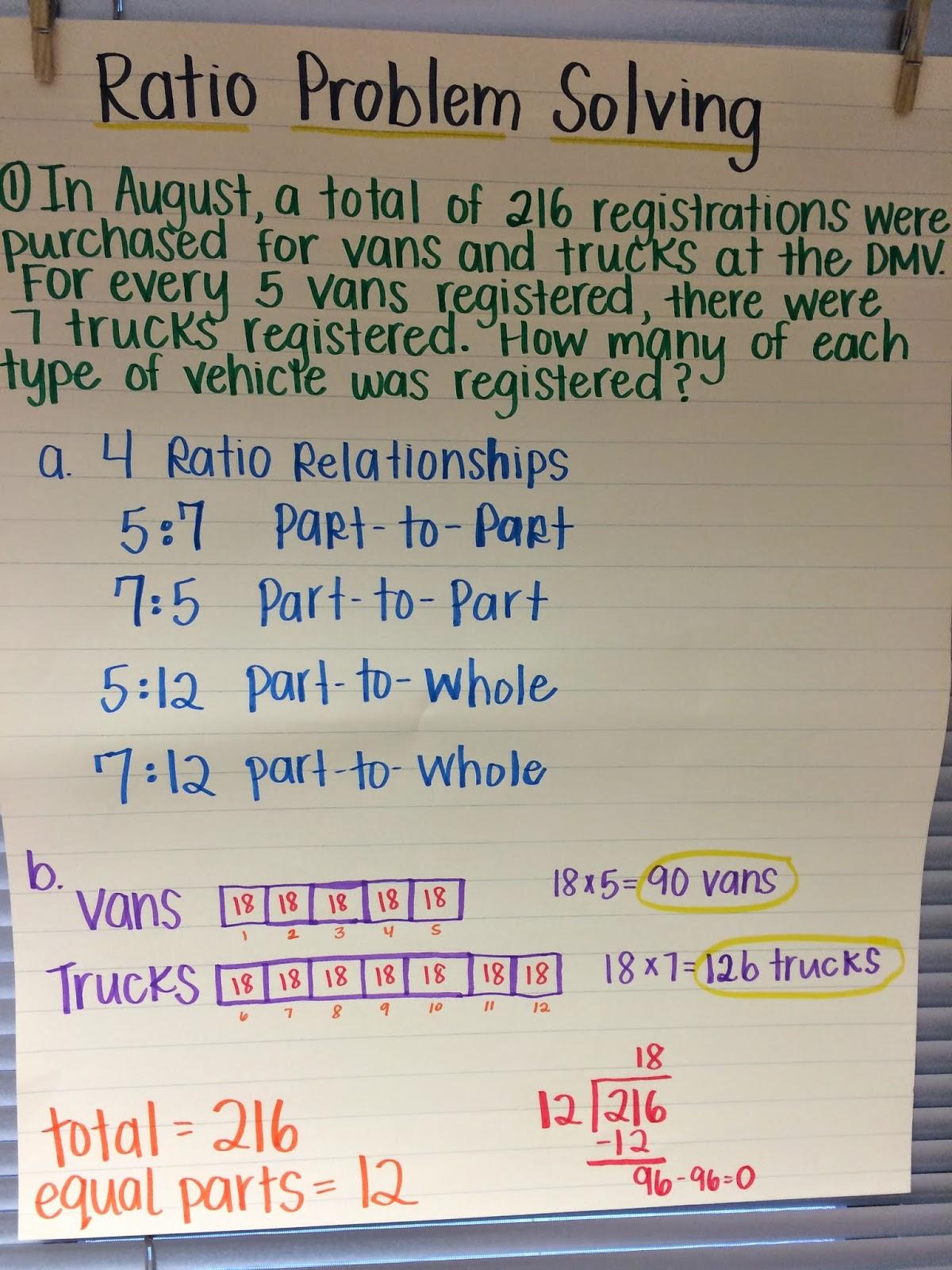 Ms. Spinrod\'s Class: 6th Grade Math Module 1