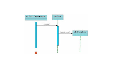 Penyelesaian studi kasus membuat desain sistem order barang berikut ini adalah contoh lain dari seqdiagram yang menampilkan kondisi jika item tidak tersedia ccuart Images
