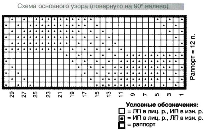 Шарф «Карамель»
