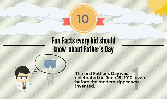 10 Fun Facts Every Kid Should Know About Father's Day