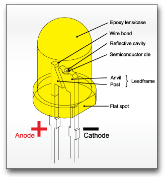Multi Color Leds Beginner Level Guide likewise Blog likewise P Channel MOSFET Switch Circuit furthermore OLED Produktinformationen likewise AnalogInOutSerial. on led anode cathode positive negative