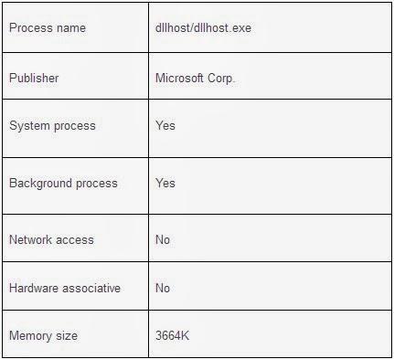 Windows Vista Dllhost.Exe