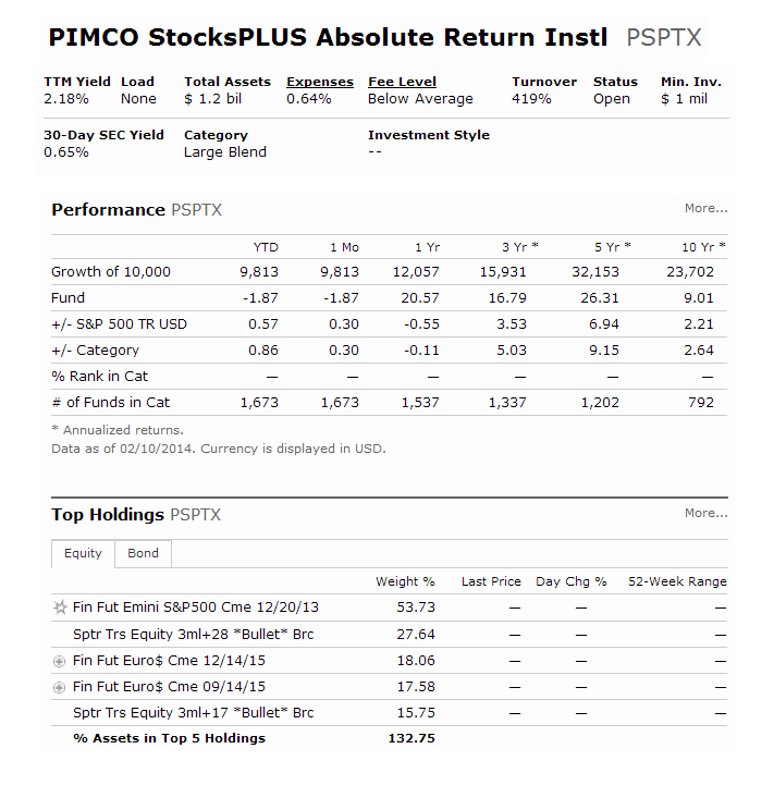 PIMCO StocksPLUS Absolute Return Fund - PSPTX