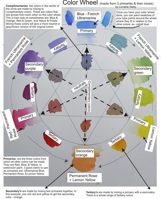 Watercolor Color Names Color Wheel For Watercolor