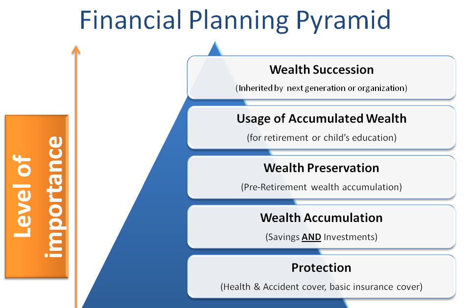 financial planning case studies cfp When it comes to the end of the year, it seems like everyone is in  read more wsj: how to become a financially compatible couple.