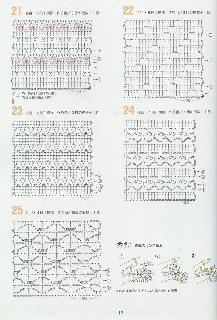 Patrones De Crochet Gratis