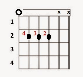 Left_A_open_chord