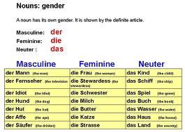 El aleman no es dificil lektion 3 el articulo definido for Der die das boden
