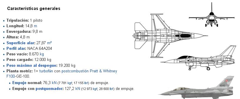 F16 caracteristicas