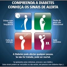 SINTOMAS DE DIABETES DE TIPO 1: