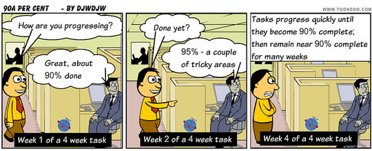 Project Tasks progress quickly until they become 90% complete then remain near 90% complete for many weeks