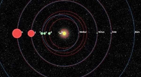 Planet Kembaran yang Berada di Sistem Tata Surya Ditemukan