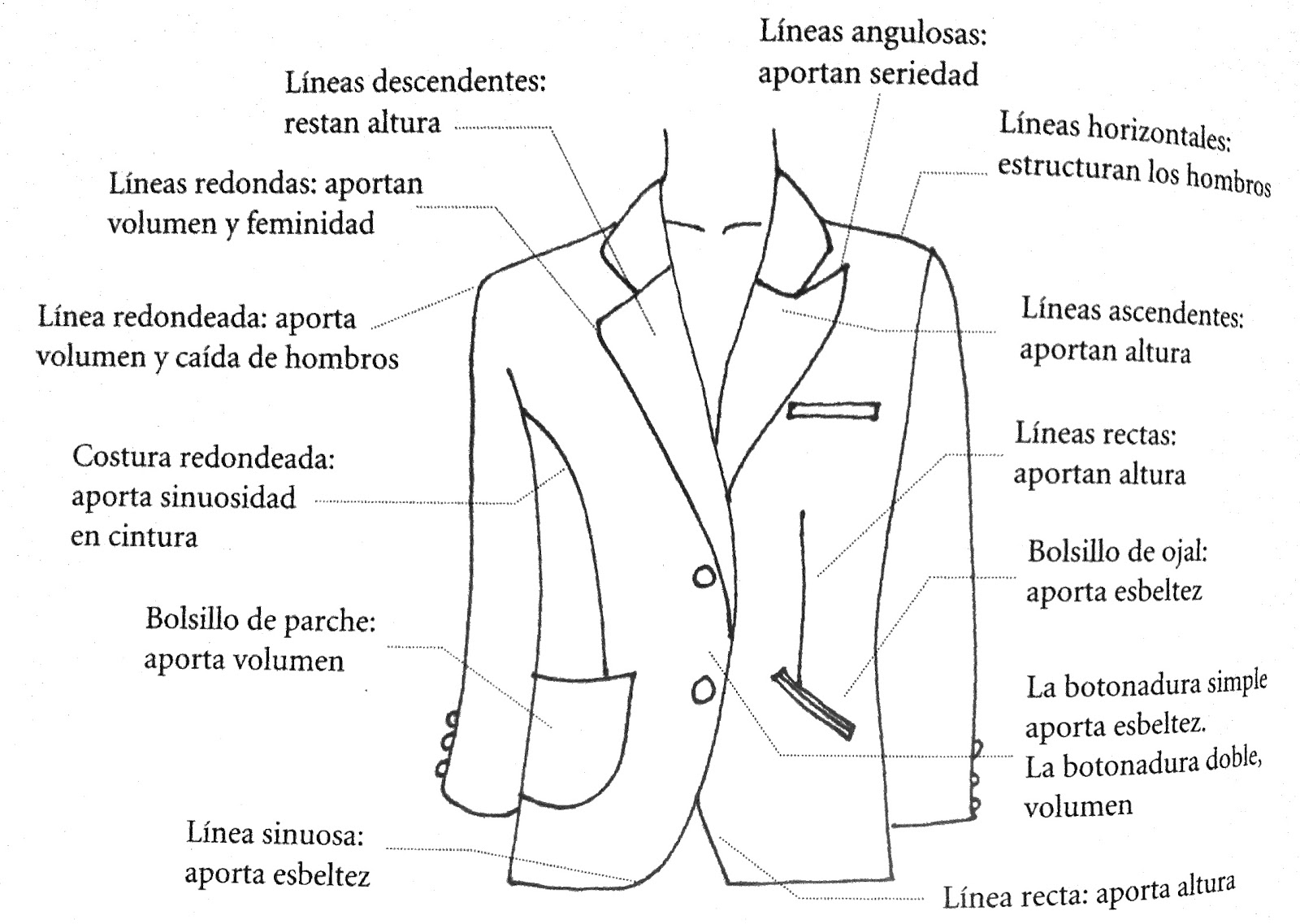 chaqueta, prendas de vestir, combinar la ropa, moda peru