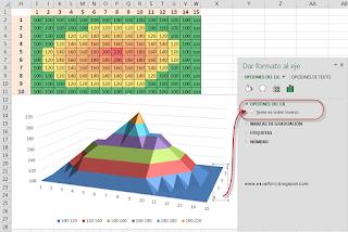 Un gráfico de superficie en Excel para representar un plano.