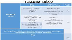 AVALIAÇÃO TFG DÉCIMO PERÍODO- 2018/1