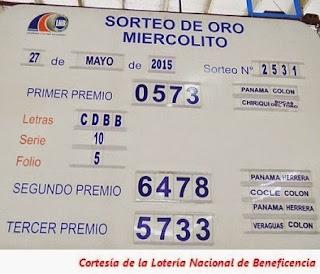 sorteo-miercolito-27-de-mayo-2015-loteria-nacional-de-panama-tablero-oficial