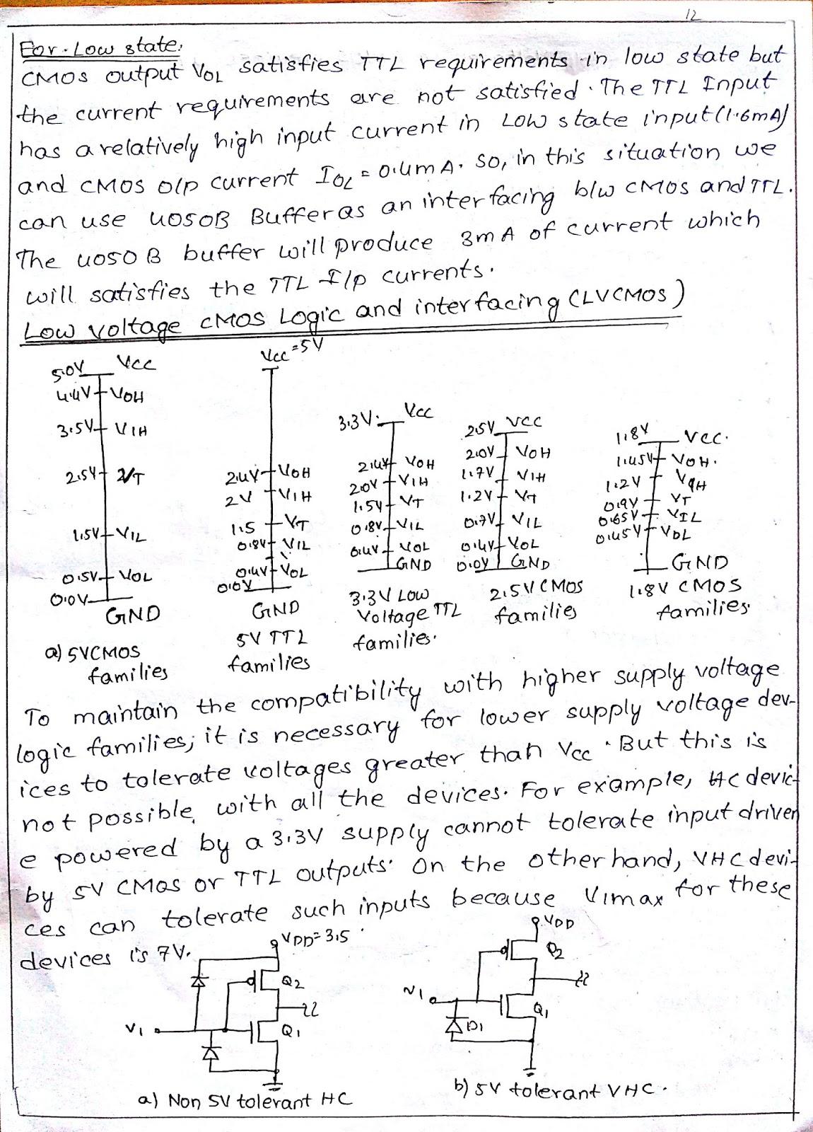 Jntuk Eca Lab Manual