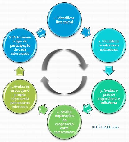 Estrutura de custos nas pequenas e mГ©dias empresas