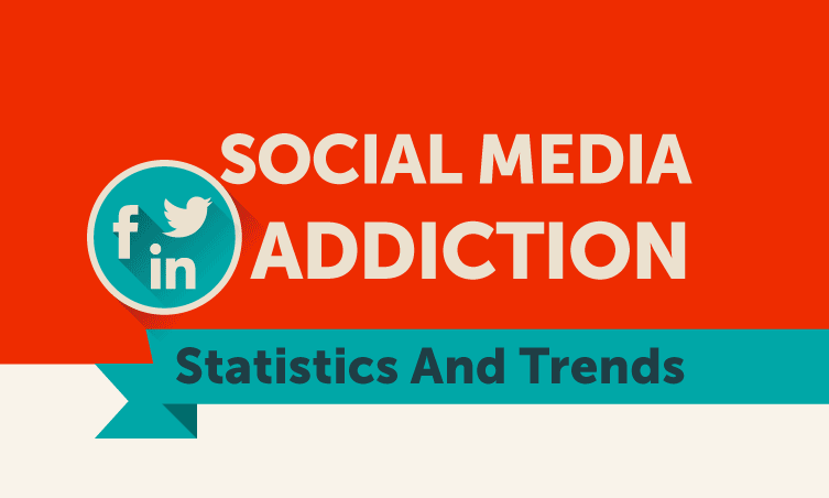 #SocialNetworking Addiction – Statistics and Trends - #infographic