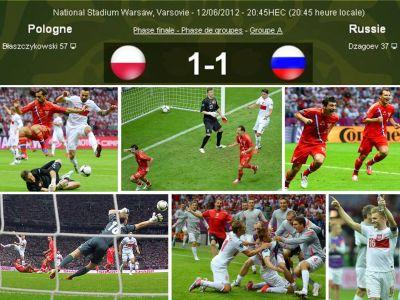 ### Giải Túc Cầu Euro 2012 ### - Page 2 Ba+Lan+-+Nga-1-1-Vntvnd
