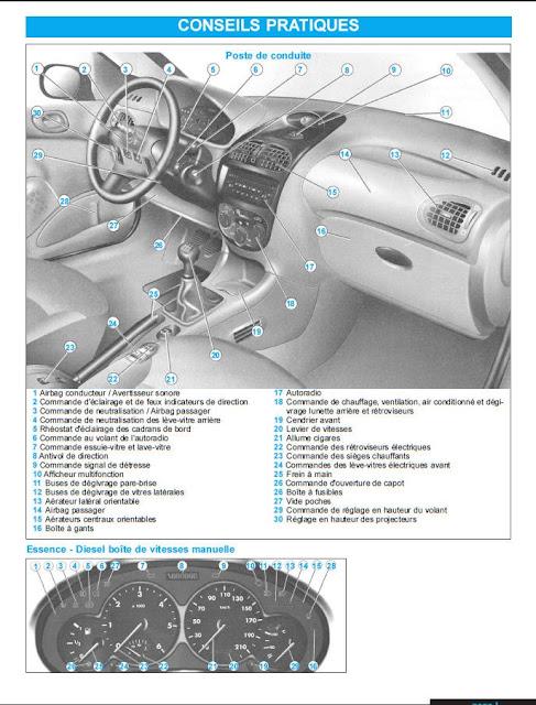 manuales rh pepopolis blogspot com manual taller peugeot 206 español Peugeot 206 Owners Handbook