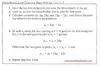 contoh algoritma Bresenham, bresenham algorithm