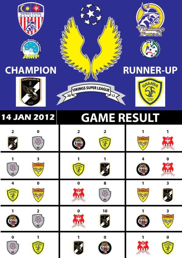 GAME RESULT VIKINGS MALAYSIA SUPER LEAGUE 2012 : 14th JANUARY 2012