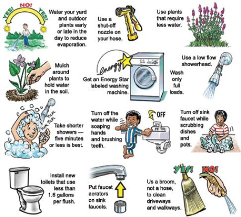 Water spouts blog ways to conserve water in your home and for How to save water in your house