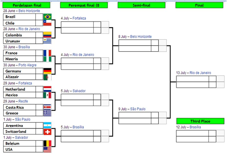 jadwal 8 besar perempat final, semifinal piala dunia 2014
