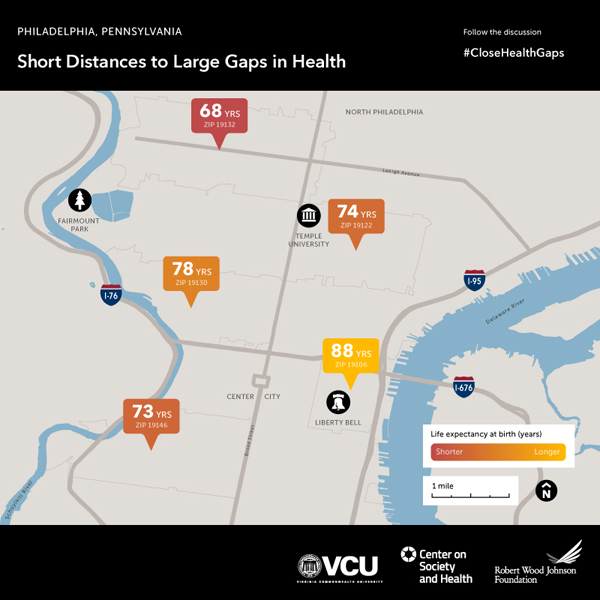 A few miles and a world of difference as study finds wide disparity in Philly life expectancies
