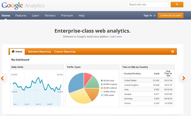 Hướng dẫn cài đặt Google Analytics cho website - blog