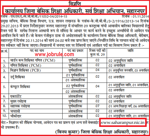 UP Saharanpur District SSM latest Teaching & Non Teaching Jobs Opening November 2014