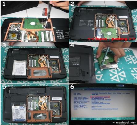 ARTIKEL Amp SOFTWARE ZEIN UpgradeGanti Hardisk Notebook