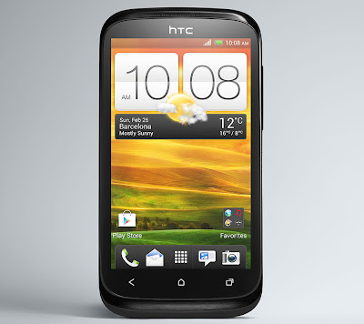 HTC Desire X White Black