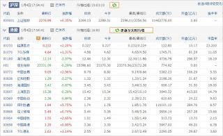 中国株コバンザメ投資ウォッチ銘柄watch20130104