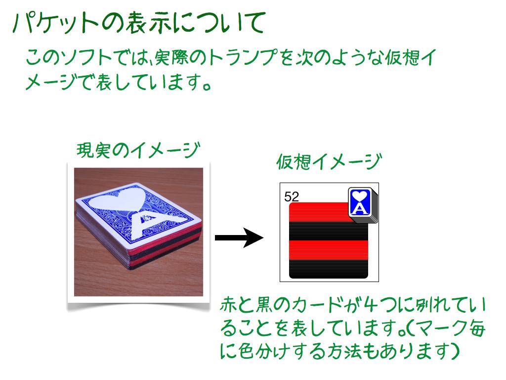 このソフトでは、実際のトランプを次のような仮想イメージで表しています。赤と黒のカードが4つに別れていることを表しています。(マーク毎に色分けする方法もあります)