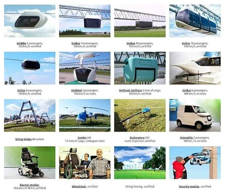 PRODUK SKYWAY :
