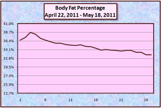 Vitamin k fat loss picture 5