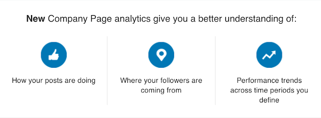 LinkedIn new in depth company page analytics