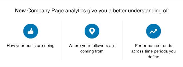 LinkedIn new in depth company page analytics
