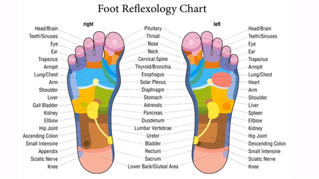 Les bienfaits de l'automassage des pieds sont multiples. Rien de tel que de vous malaxer les pieds pour libérer votre corps des tensions avant de vous endormir.