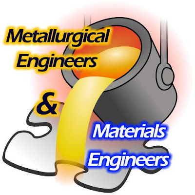 Metallurgical and Materials Engineers [NOC 2142]