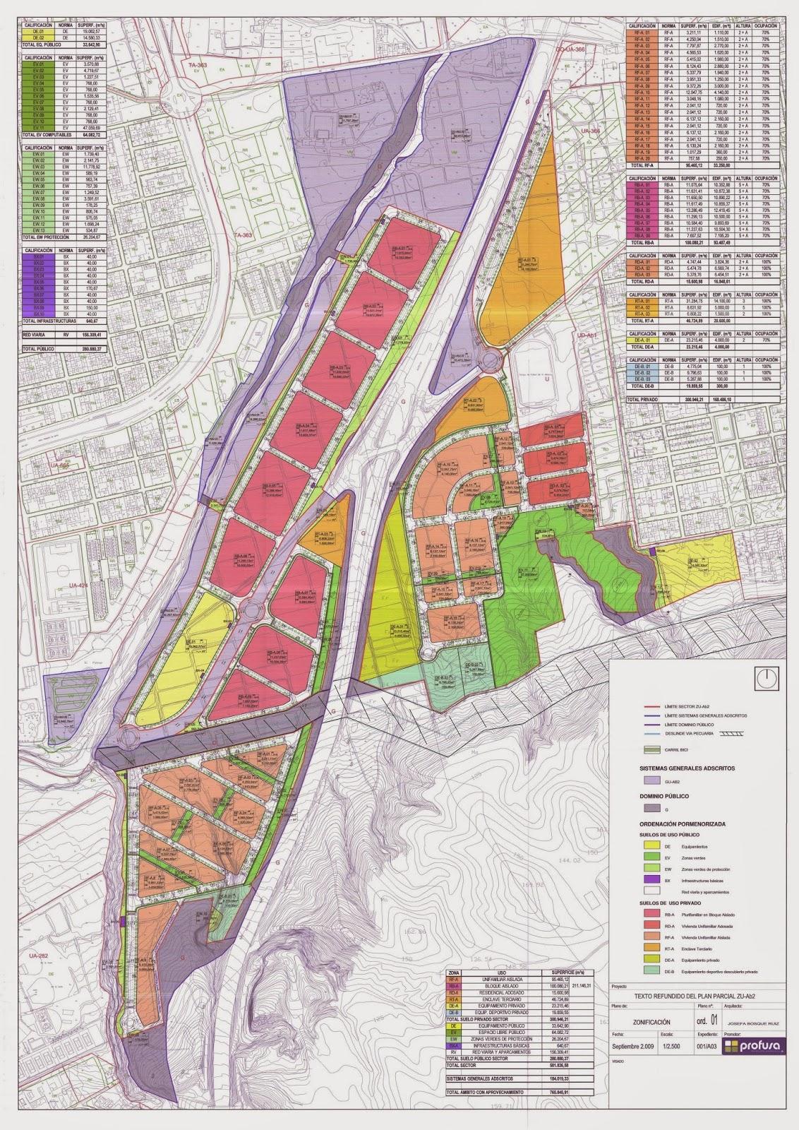 Avla plano de la nueva urbanizaci n de profusa entre la for Plano alberca