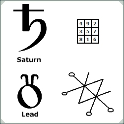 Saturn Symbol on symbol signs and meaning
