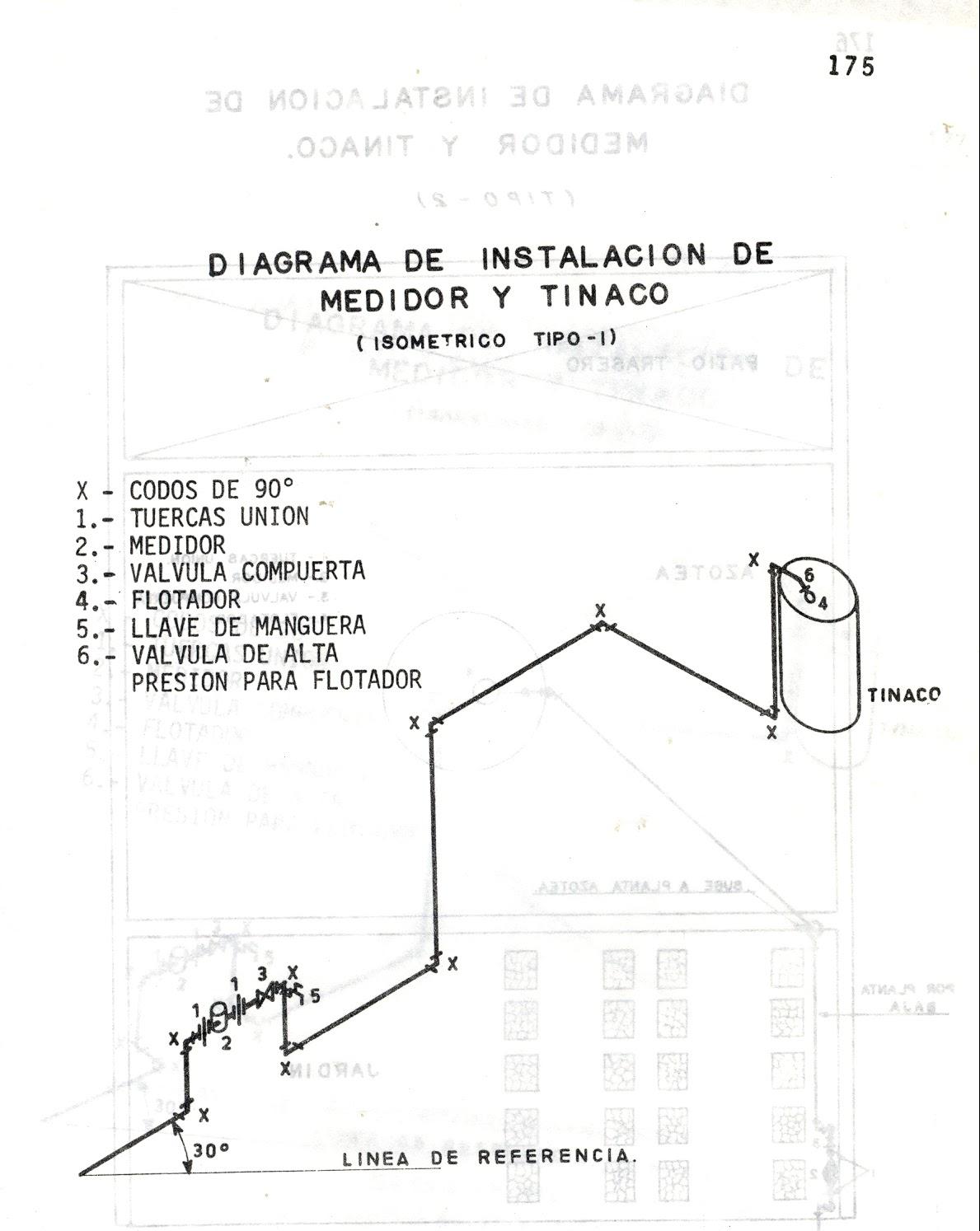 Dibujo arquitect nico y de construcci n elaborac planos for Instalacion de gas lp