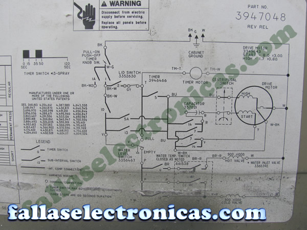 manual de servicio de lavadora lg turbo drum en pdf