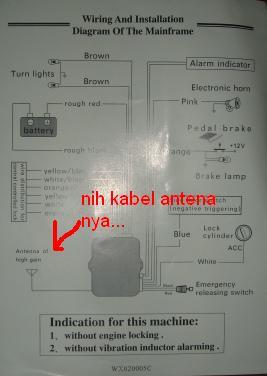 DIY kijangtua pasang ekstention antena alarm untuk menguatkan