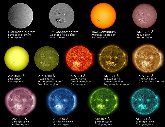 Seperti Apakah Warna Asli Planet-Planet di Tata Surya Kita ?